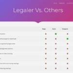 Legaler, online mediation application